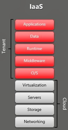 Virtualization and some coffee: Configuring Remote Console for