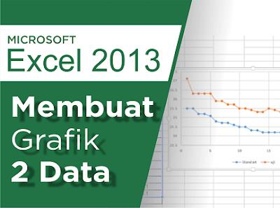 Grafik 2 data