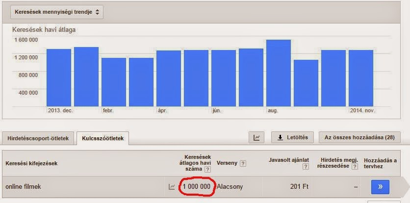 helyezze el a keresetét az interneten otthon bináris opciók titkai 60 másodperc