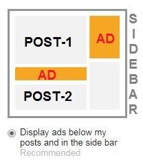 Apne blog par adsense ad kaise lagaye ?