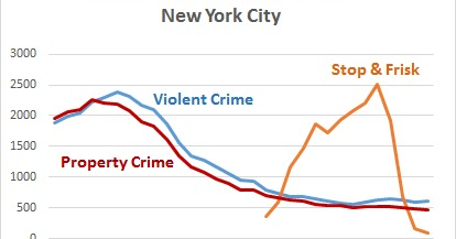 the social impact of the nypds stop and frisk policy News about stop and frisk policy - new york city police department, including commentary and archival articles published in the new york times.