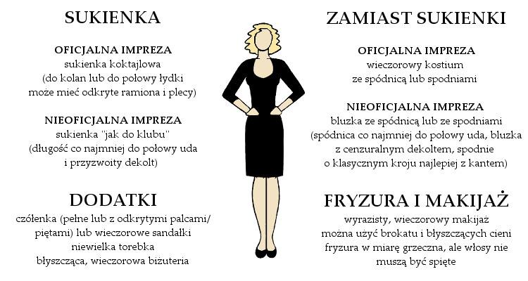 Agnieszka Sajdak-Nowicka jak się ubrać co założyć na firmową imprezę karnawałową