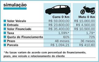 Feirão do Automovél em Recife