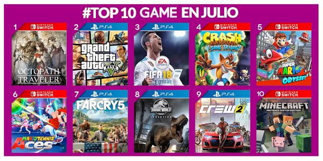 Se desvelan los juegos más vendidos de julio en GAME