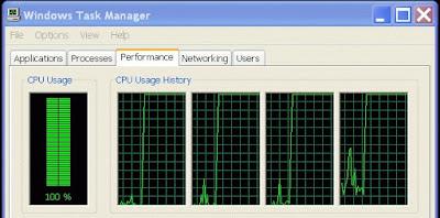 Tips Mengatasi CPU Usage 100%