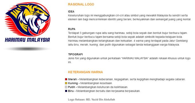 Senarai Pilihan Logo Harimau Malaysia FAM