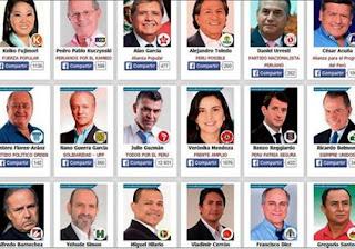 Candidatos al congreso por Regiones Elecciones Perú 2016