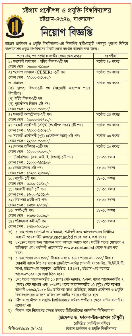 Chittagong University of Engineering and Technology (CUET) Job Circular 2018