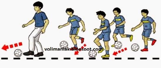 Contoh Teknik Kombinasi Dalam Berlatih Teknik Sepak Bola Adalah Dapatkan Contoh