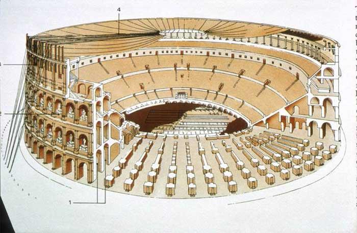Artificial Horizon 超級工程:羅馬是怎樣建成的v軍人王朝 3