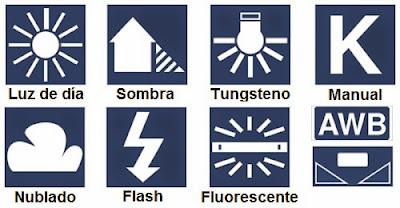 Iconos sistema AWB