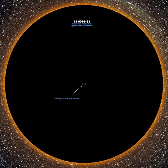 এখন পর্যন্ত জানা সবচেয়ে বড় সুপারম্যাসিভ ব্ল্যাকহোল S5 0014+81 আসলে কত বড়?