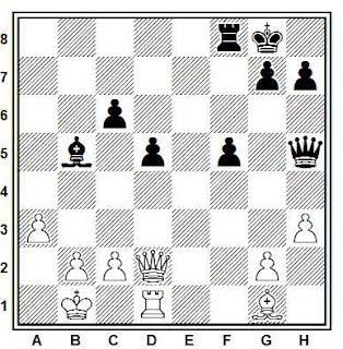 Jugada intermedia de ajedrez de defensa