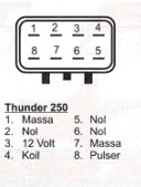 Jalur CDI Suzuki Thunder 250