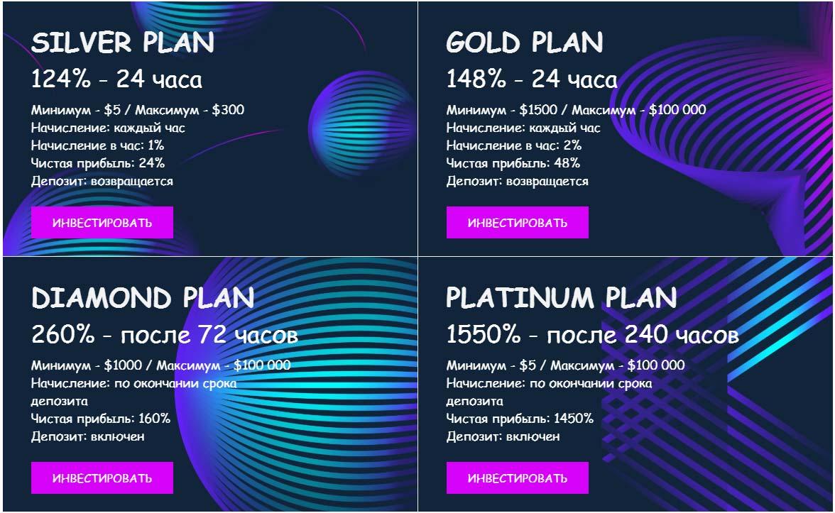Инвестиционные планы Bitprime
