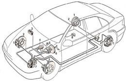 أنظمة الفرامل بالسيارات