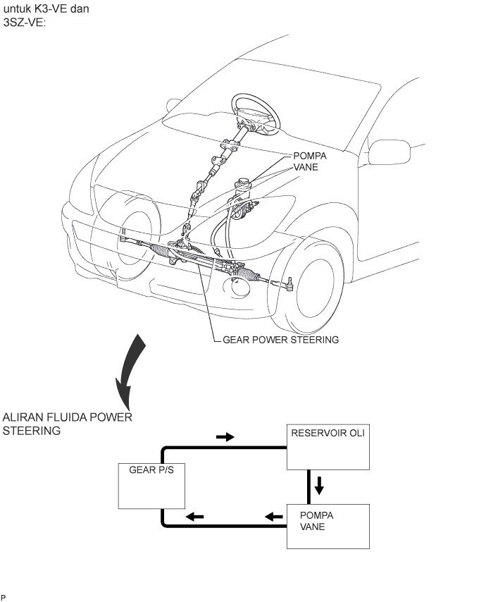 Check Power Steering Fluid >> Avanza Veloz Power Steering Fluid Change