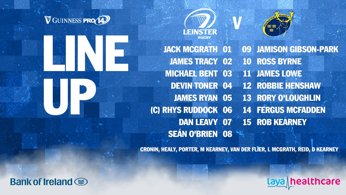 HARPIN' ON RUGBY: Preview : Leinster v Munster