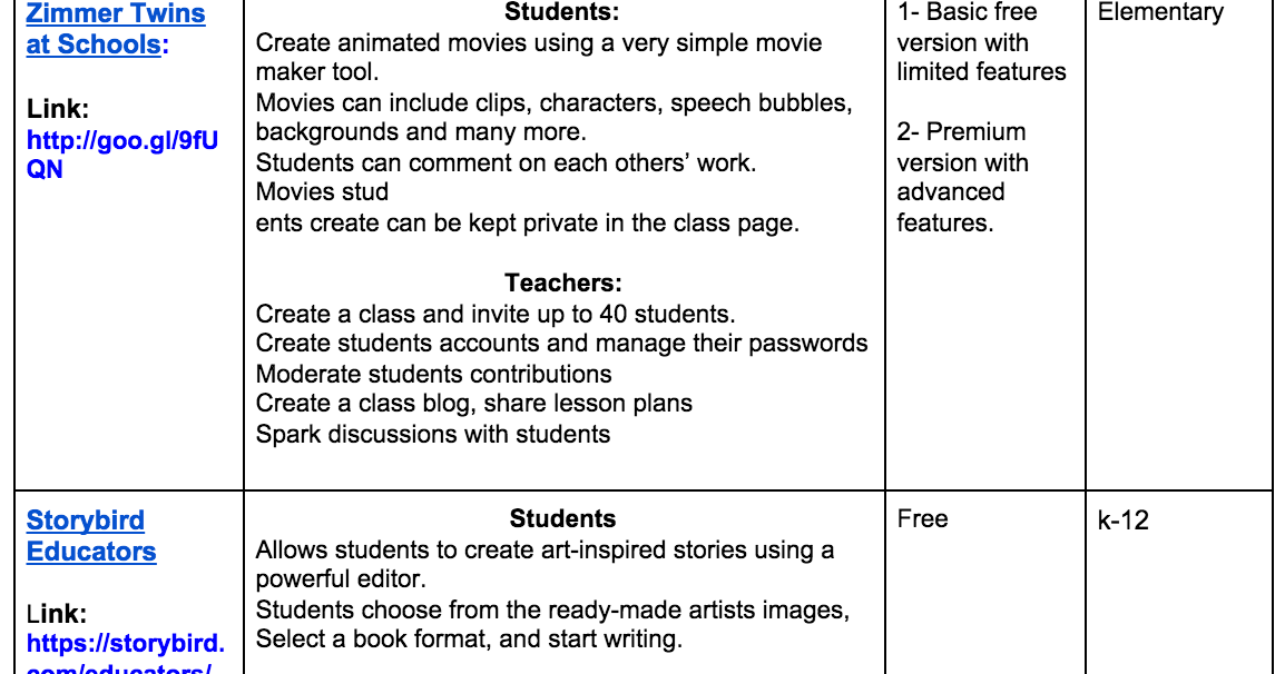 Excellent Chart Comparing The Best Digital Storytelling Tools of 2014