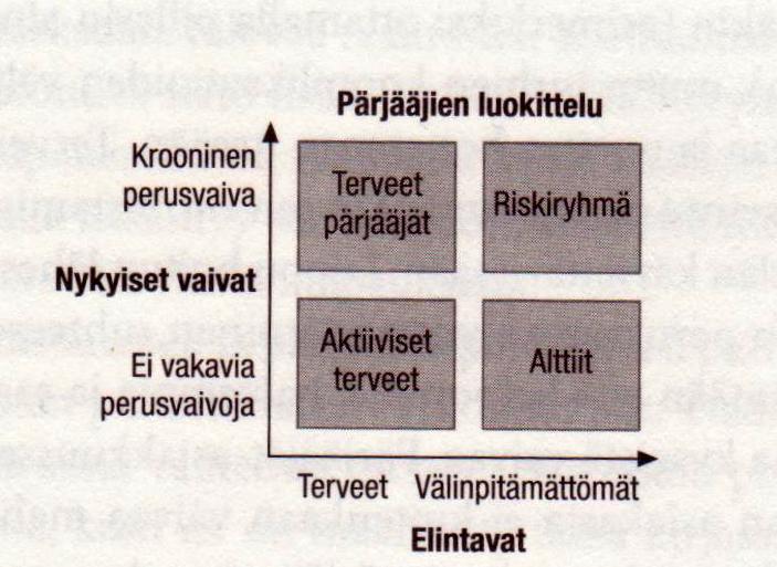 sosiaali ja terveysministeriö työpaikat
