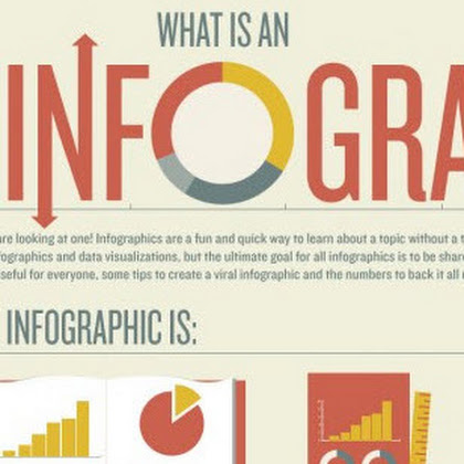 Submit Infographic Free - Infographic Submission Sites List