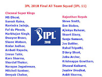 IPL 2018 All Team Player List (Final-Confirmed), IPL 11 all team squad, ipl 2018 sold unsold player list, Indian premier league 2018 all team full list, confirmed player list of ipl 2018, final player list of ipl 2018 11, Chennai, Rajasthan, Delhi,   Punjab, Kolkata,  Mumbai,   Bangalore, Hyderabad, team squad, teams player, ipl 2018 live auction, auction complete list of ipl 2018,  Indian premier league 2018 (IPL 11) player list, confirmed final player list, team squad,   Chennai Super Kings, Rajasthan Royals, Delhi Daredevils,  Kings XI Punjab, Kolkata Knight Riders,  Mumbai Indians,  Royal Challengers Bangalore , Sunrisers Hyderabad