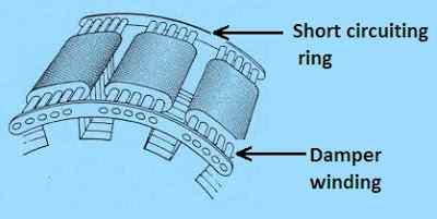 damper winding in synchronous motor