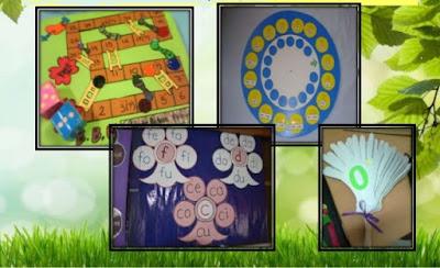 permainan bahasa adalah aktivitas yang memiliki keterampilan dan memiliki peranan penting geveducation:  Permainan Bahasa