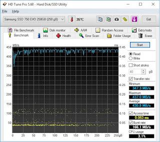 Samsung 750 EVO 250 GB - Recensione SSD