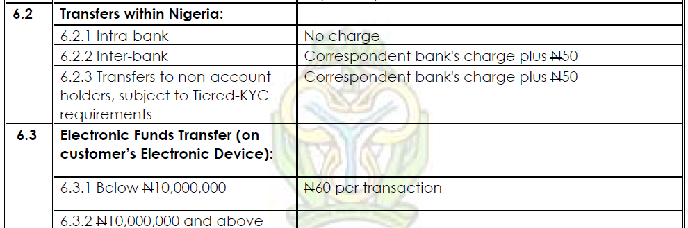 Cbn Charge Specification For Electronic Funds Transfer Within Nigeria Mfbs