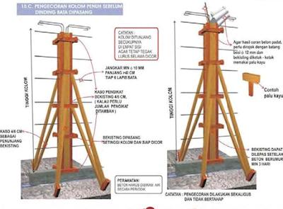 Metode Pelaksanaan Pengecoran Kolom beton Metode Pelaksanaan Pengecoran Kolom beton