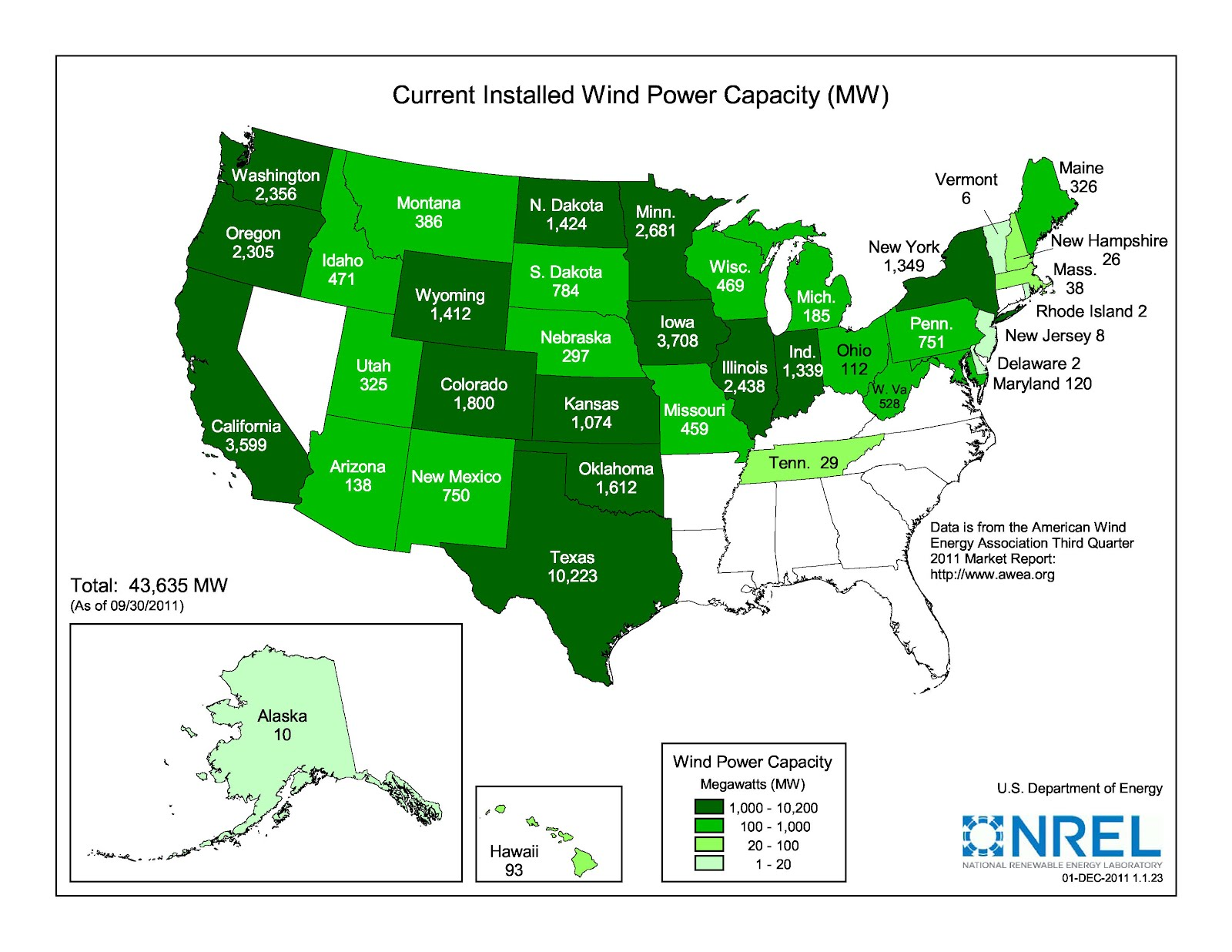 U.S. Current Installed Wind Power Generation Capacity, 30 September 2011