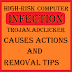 High risk computer infection Trojan.Adclicker causes actions removal tips