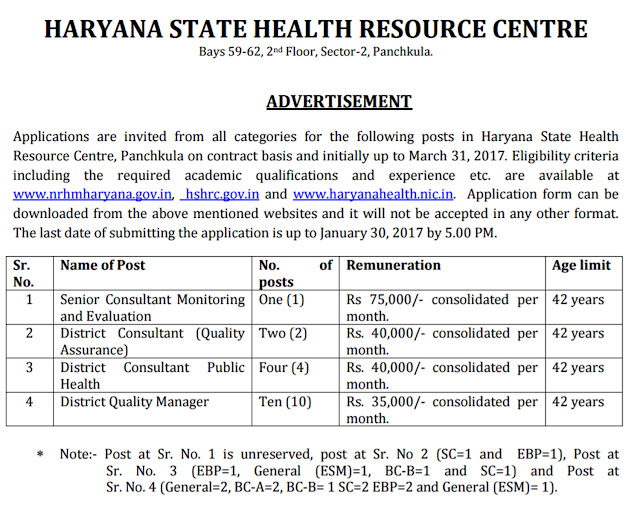 hshrc.gov.in Recruitment