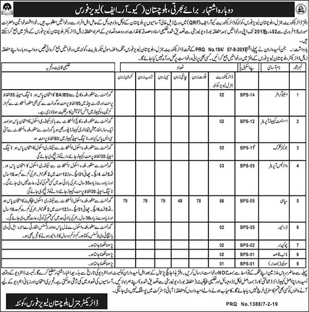 Jobs in Balochistan Levies Force Feb 2019