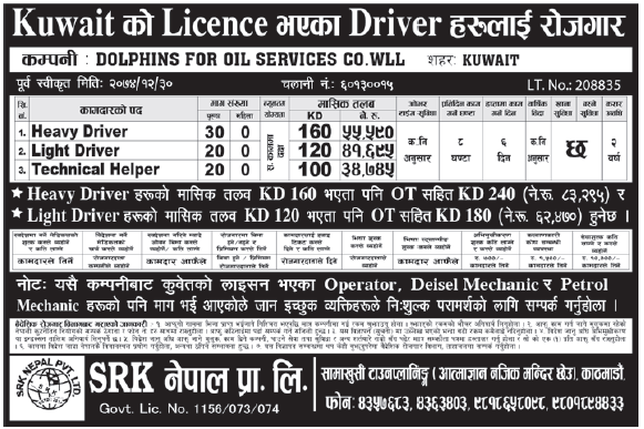 Jobs in Kuwait for Nepali, Salary Rs 55,590