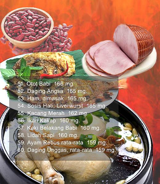 Daftar 51-60 makanan berpurin sedang yang bisa dikonsumsi secara terbatas
