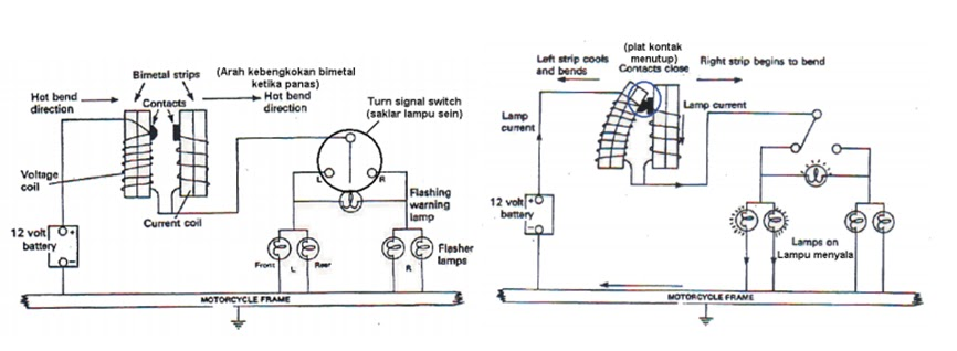 Fabulous Flasher Dan Jenis Jenisnya Teknik Otomotif Com Wiring 101 Capemaxxcnl