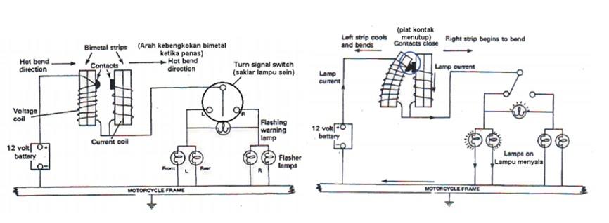 Prime Flasher Dan Jenis Jenisnya Teknik Otomotif Com Wiring Database Gramgelartorg