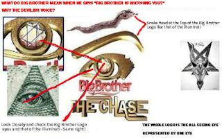 Illuminati, #BBnaija, Big Brother Naija, Big Brother Nigeria, Entertainment,