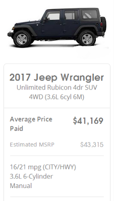 2017 Jeep Wrangler Unlimited Rubicon 4dr SUV