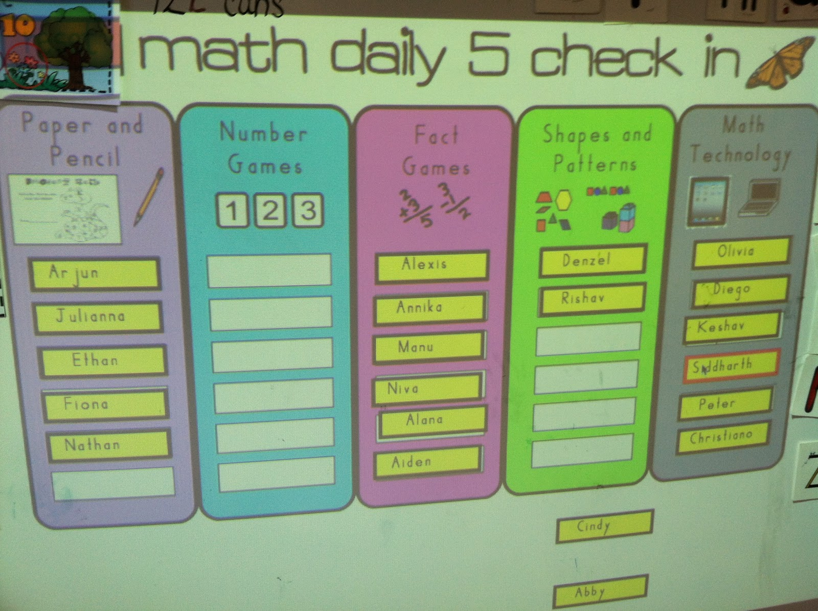Tales From A K 1 Classroom A New Look At The Daily 5 Math