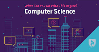 Top 6 Jobs you Can Start up after getting a degree In computer science From Tasued and Their Salaries