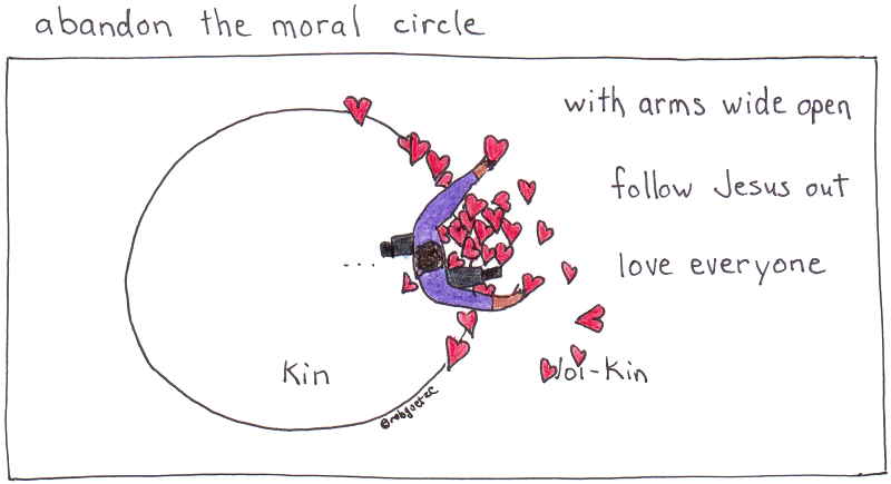abandon the moral circle. drawing by robg