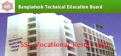 SSC Vocational Result 2016