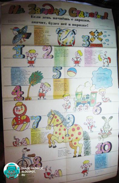 Детский журнал в СССР. Весёлые картинки 10 1986. Журнал веселые картинки 1986.