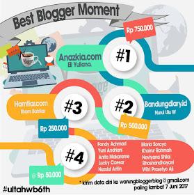 Pengumuman Pemenang Kompetisi Blog Ulang Tahun Warung Blogger Ke-6