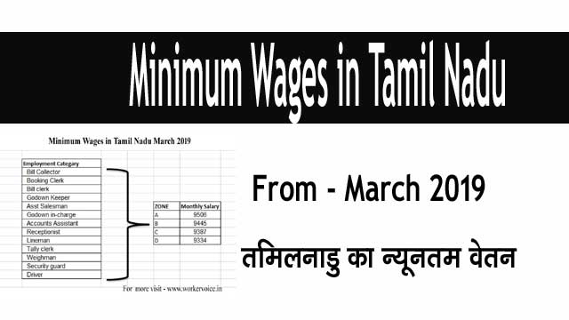 Minimum Wages in Tamilnadu March 2019 Notification कितना मिलेगा