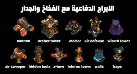 انواع الابراج الدفاعية