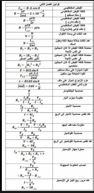 تحميل كتاب فيزياء ثالث ثانوي الفصل الاول